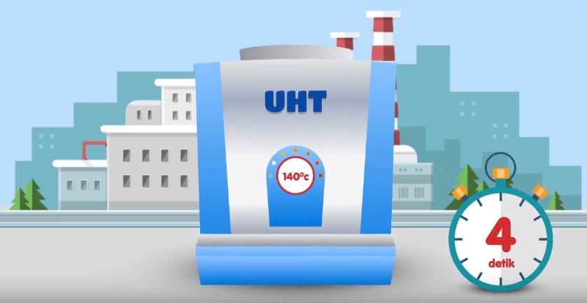 Alasan Kenapa Susu Segar Sebaiknya Melalui Proses UHT (Ultra High Temperature)